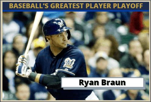 Ryan Braun Featured Card